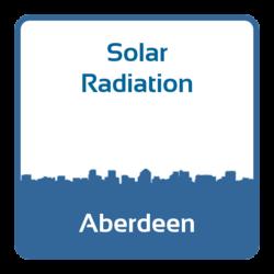 Solar radiation - Aberdeen (UK)