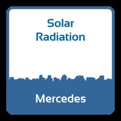 Solar radiation - Mercedes (Argentina)