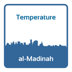 Temperature - al-Madinah (Saudi Arabia)