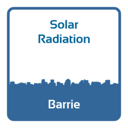 Solar radiation - Barrie (Canada)
