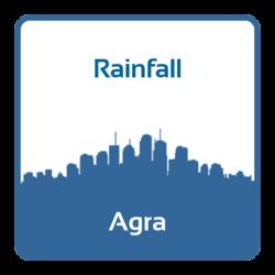 Rainfall - Agra (India)
