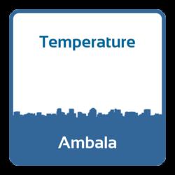 Temperature - Ambala (India)