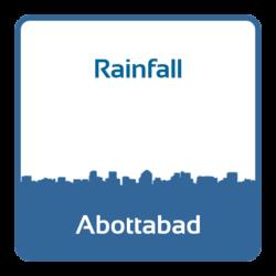 Rainfall - Abottabad (Pakistan)