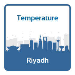 Temperature - Riyadh (Saudi Arabia)