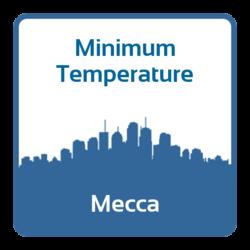 Minimum temperature - Mecca (Saudi Arabia)
