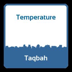 Temperature - Taqbah (Saudi Arabia)