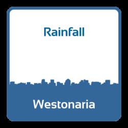 Rainfall - Westonaria (South Africa)