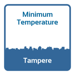 Minimum temperature - Tampere (Finland)