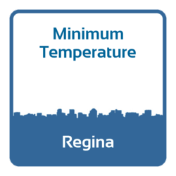 Minimum temperature - Regina (Canada)