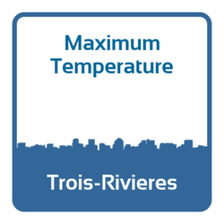 Maximum temperature - Trois-Rivieres (Canada)