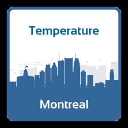 Temperature - Montreal (Canada)