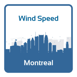 Wind speed - Montreal (Canada)