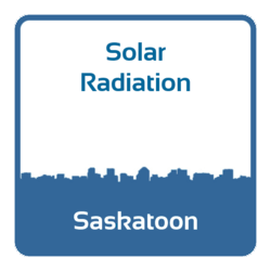 Solar radiation - Saskatoon (Canada)